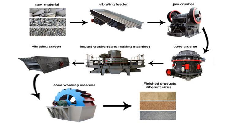 sand-making-production-line.jpg